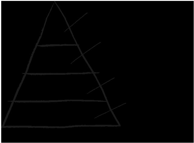 ハピネスグラフ